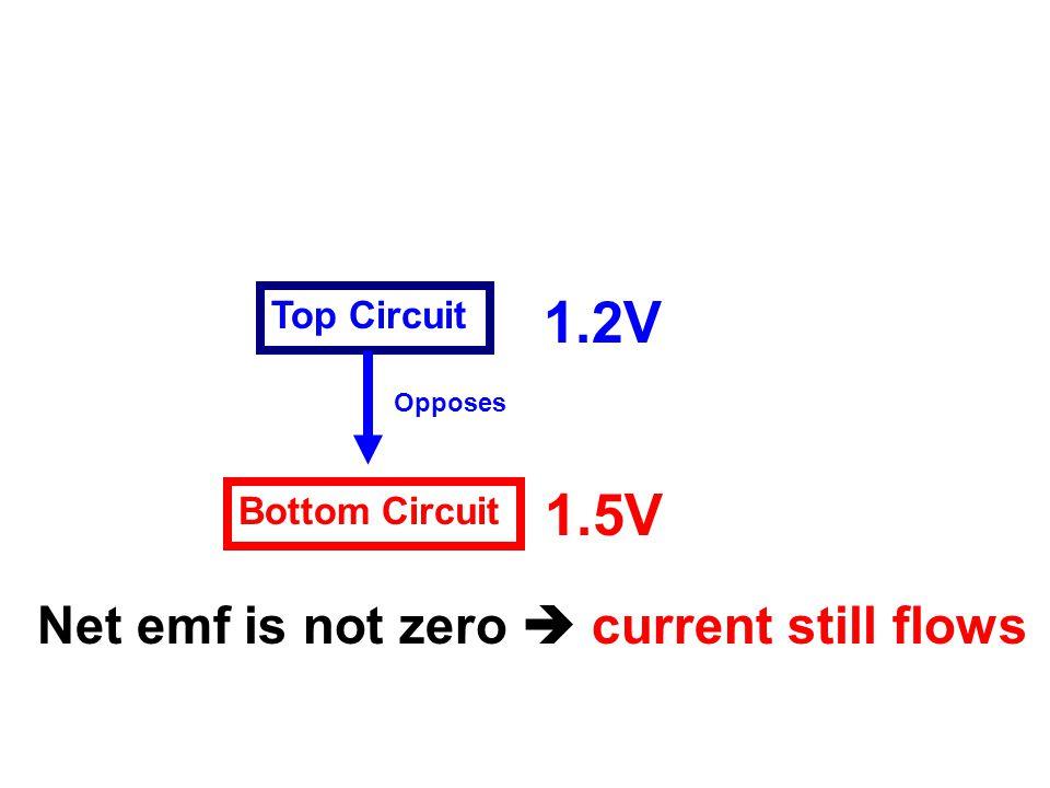 Bottom Circuit Top Circuit 1.5V 1.2V Opposes Net emf is not zero  current still flows