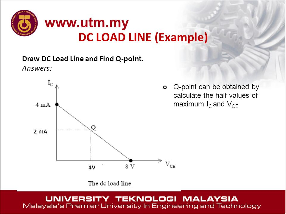 DC LOAD LINE (Example) Draw DC Load Line and Find Q-point. Answers; Q-point can be obtained by calculate the half values of maximum I C and V CE 4V 2