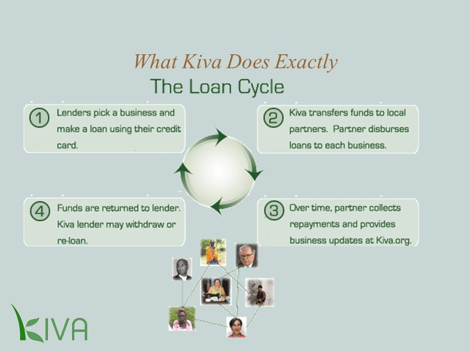 What Kiva Does Exactly