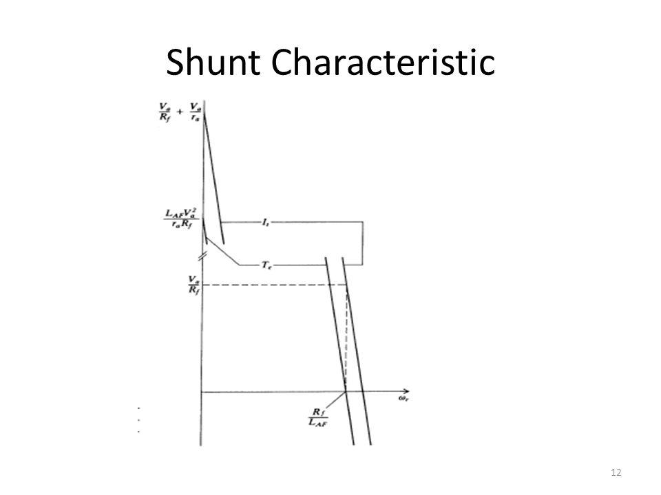 Shunt Characteristic 12