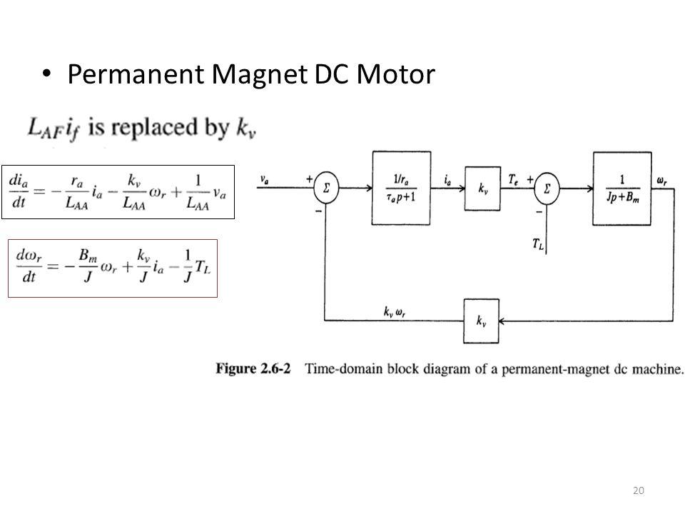 Permanent Magnet DC Motor 20