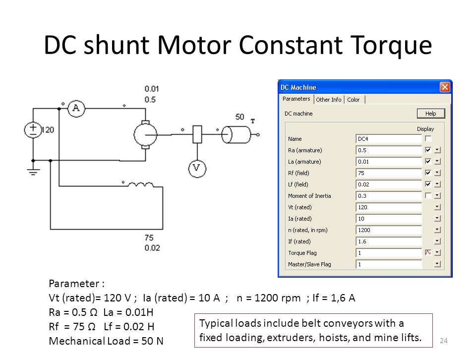 DC shunt Motor Constant Torque 24 Parameter : Vt (rated)= 120 V ; Ia (rated) = 10 A ; n = 1200 rpm ; If = 1,6 A Ra = 0.5 Ω La = 0.01H Rf = 75 Ω Lf = 0.02 H Mechanical Load = 50 N Typical loads include belt conveyors with a fixed loading, extruders, hoists, and mine lifts.