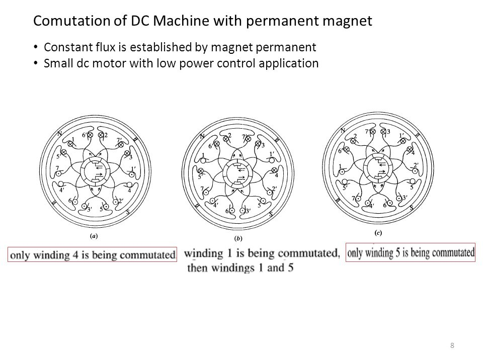 Constant flux is established by magnet permanent Small dc motor with low power control application 8 Comutation of DC Machine with permanent magnet