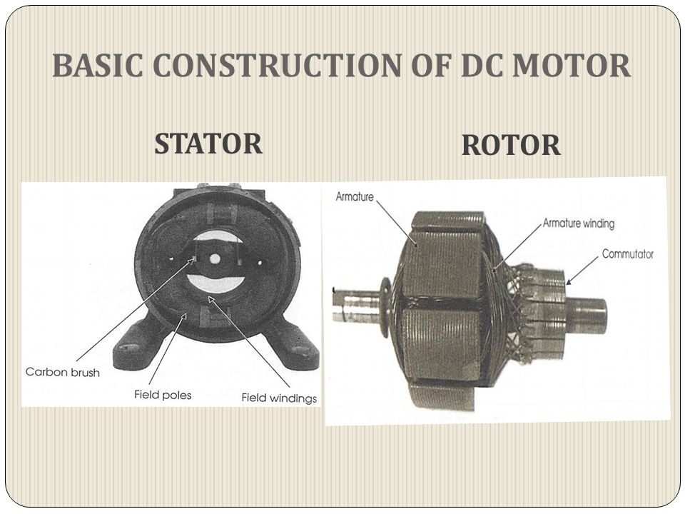BASIC CONSTRUCTION OF DC MOTOR STATOR ROTOR