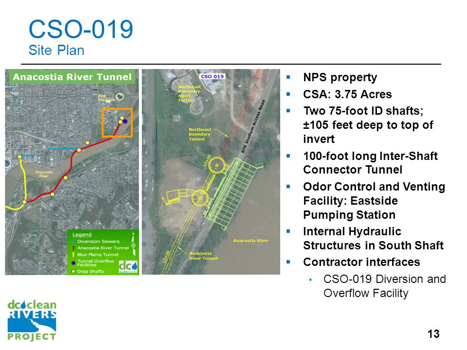 CSO-019 Site Plan  NPS property  CSA: 3.75 Acres  Two 75-foot ID shafts; ±105 feet deep to top of invert  100-foot long Inter-Shaft Connector Tunnel  Odor Control and Venting Facility: Eastside Pumping Station  Internal Hydraulic Structures in South Shaft  Contractor interfaces CSO-019 Diversion and Overflow Facility 13