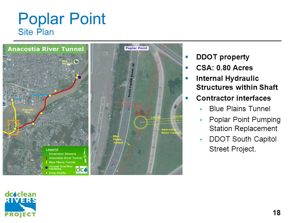 Poplar Point Site Plan  DDOT property  CSA: 0.80 Acres  Internal Hydraulic Structures within Shaft  Contractor interfaces Blue Plains Tunnel Poplar Point Pumping Station Replacement DDOT South Capitol Street Project.