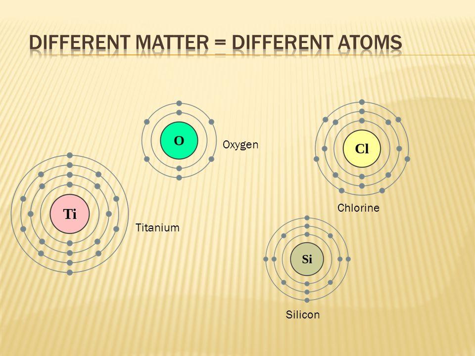 Oxygen Titanium Chlorine Silicon