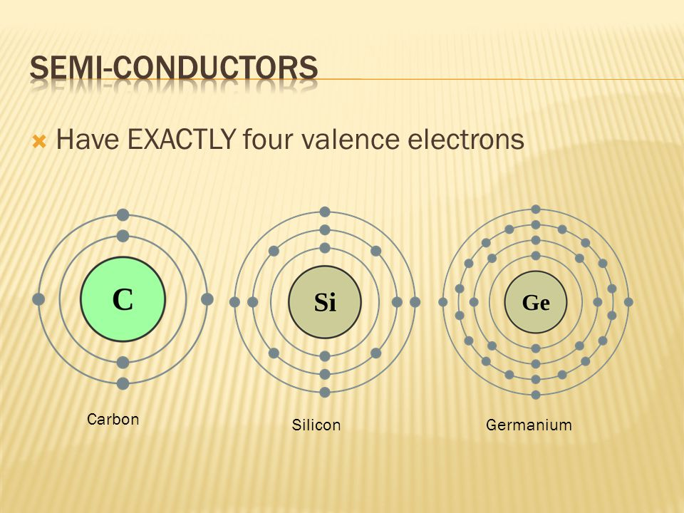  Have EXACTLY four valence electrons Carbon SiliconGermanium