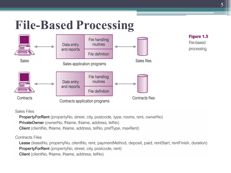File-Based Processing 5