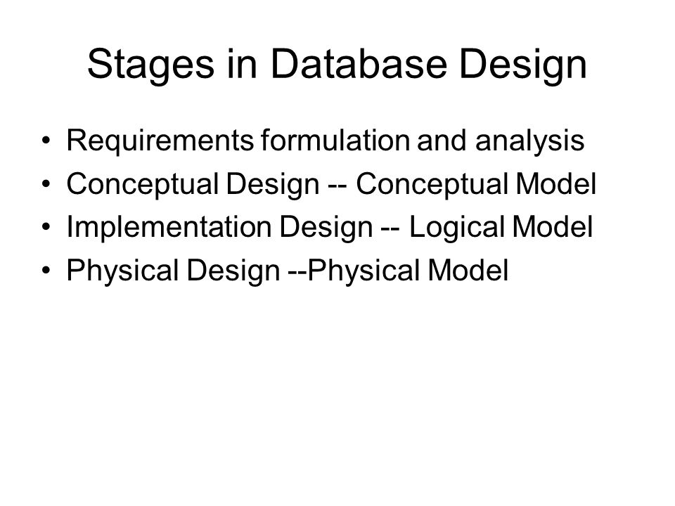 Stages in Database Design Requirements formulation and analysis Conceptual Design -- Conceptual Model Implementation Design -- Logical Model Physical