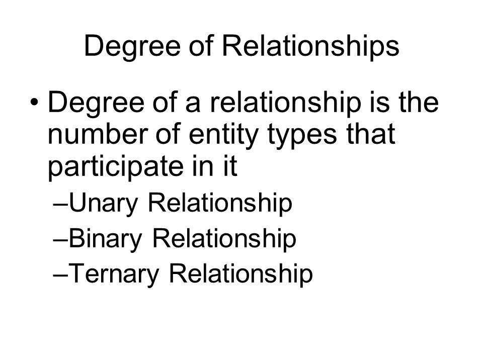 Degree of Relationships Degree of a relationship is the number of entity types that participate in it –Unary Relationship –Binary Relationship –Ternar