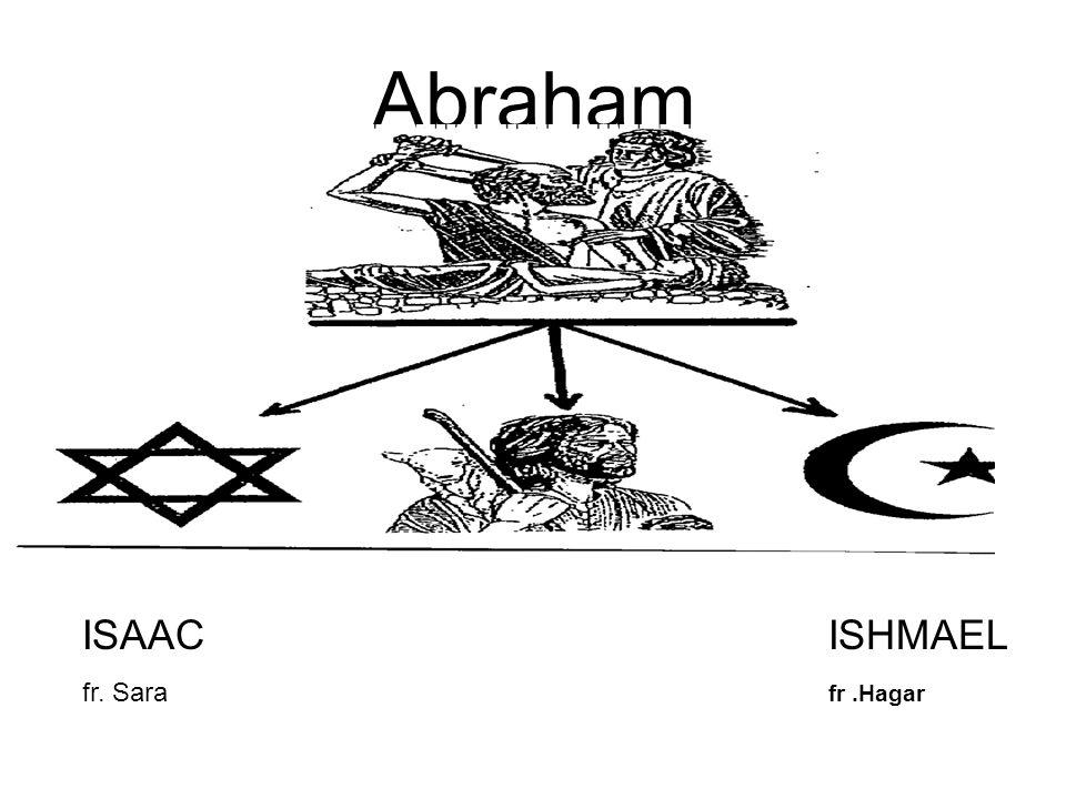 Abraham ISAACISHMAEL fr. Sara fr.Hagar