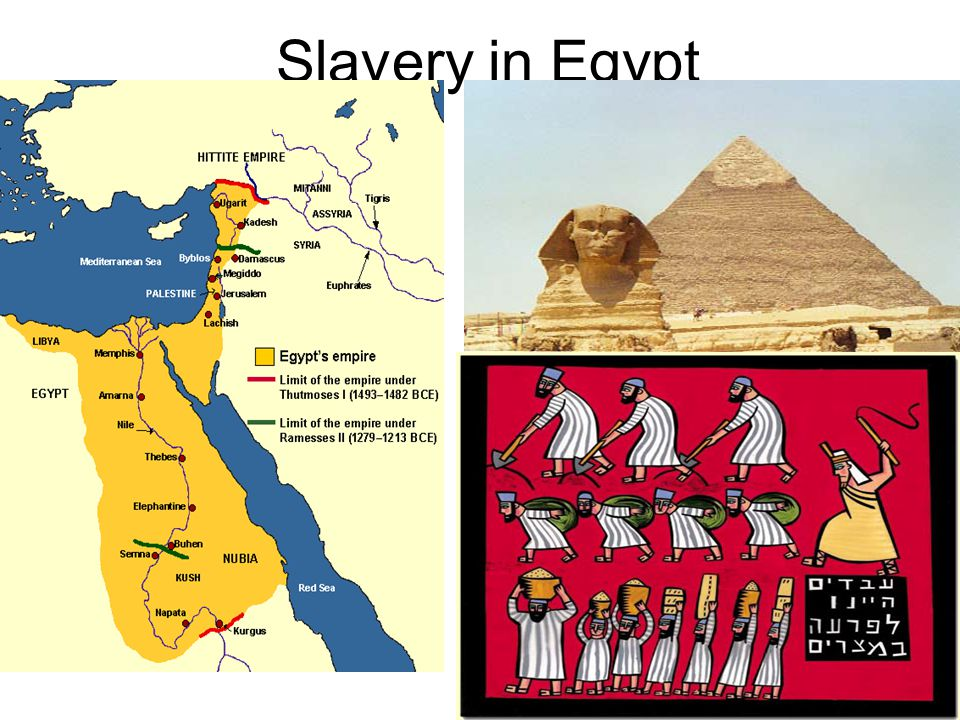 Slavery in Egypt