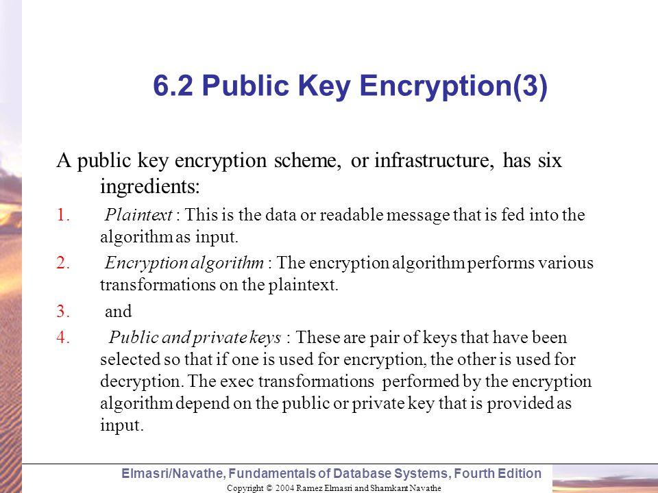 Copyright © 2004 Ramez Elmasri and Shamkant Navathe Elmasri/Navathe, Fundamentals of Database Systems, Fourth Edition 6.2 Public Key Encryption(3) A p