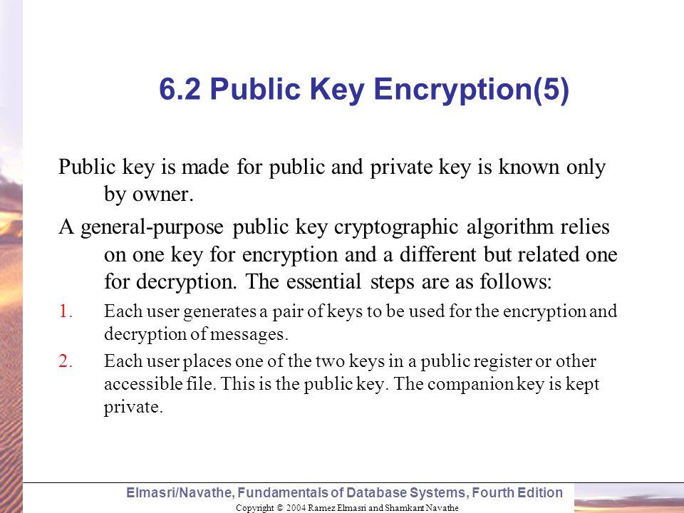 Copyright © 2004 Ramez Elmasri and Shamkant Navathe Elmasri/Navathe, Fundamentals of Database Systems, Fourth Edition 6.2 Public Key Encryption(5) Pub