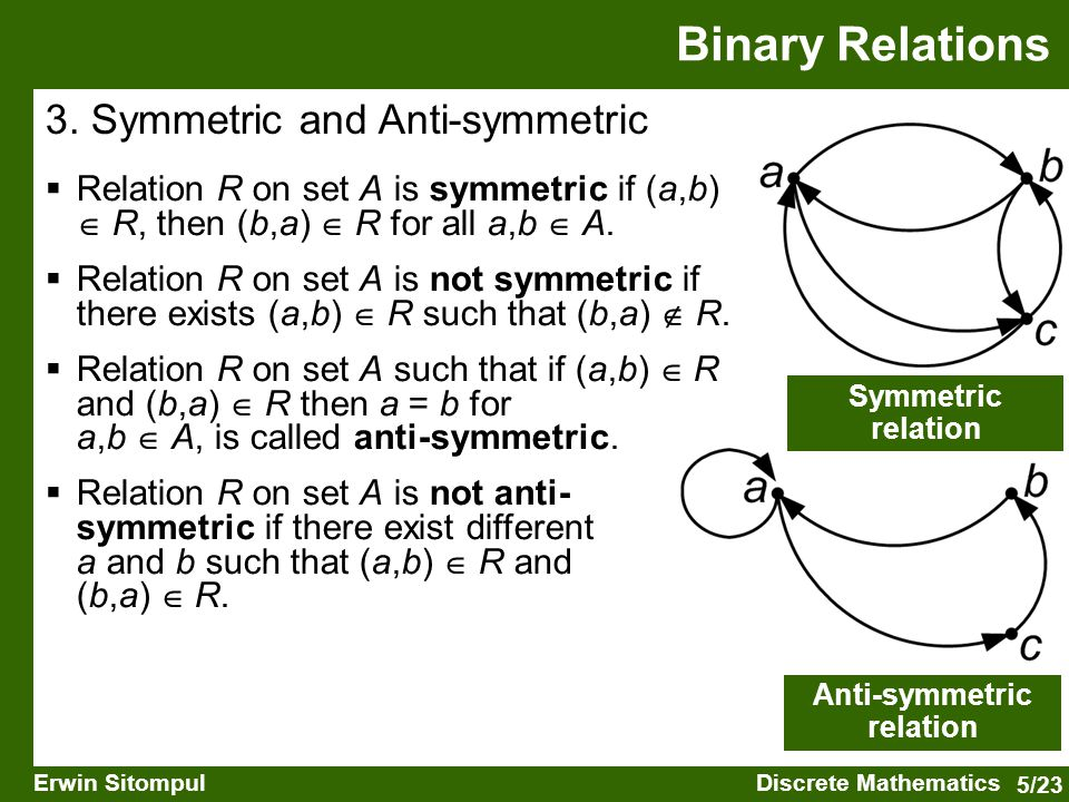5/23 Erwin SitompulDiscrete Mathematics  Relation R on set A is symmetric if (a,b)  R, then (b,a)  R for all a,b  A.