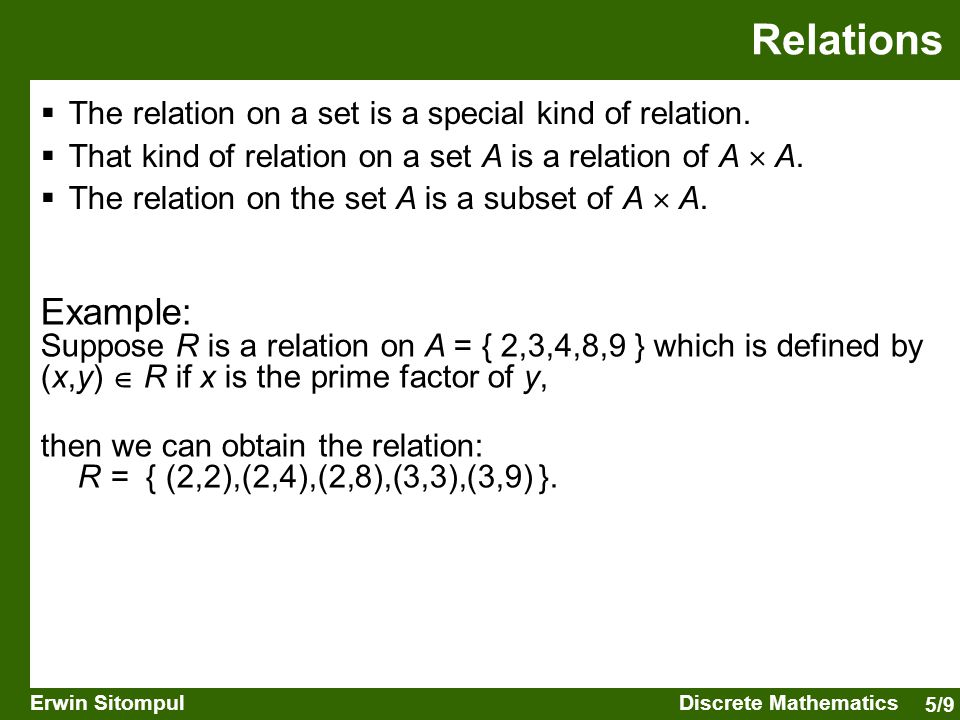 5/30 Erwin SitompulDiscrete Mathematics If R is a relation from set A to set B, then the inverse of relation R, denoted with R –1, is the relation from set B to set A defined by: R –1 = { (b,a) | (a,b)  R }.