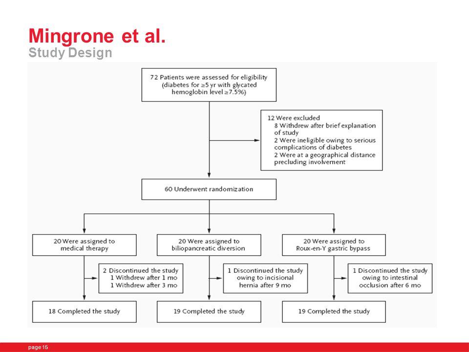 Mingrone et al. Study Design page 15