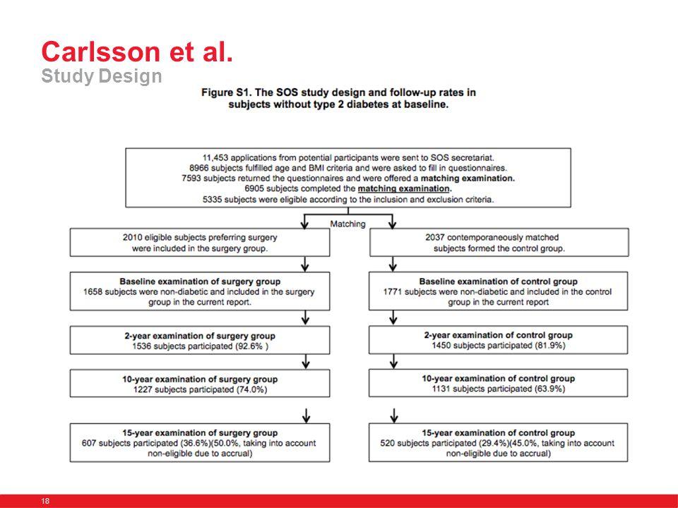 Carlsson et al. Study Design 18