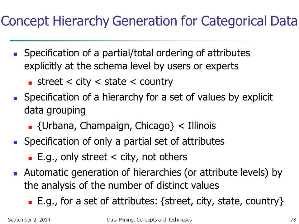 September 2, 2014Data Mining: Concepts and Techniques78 Concept Hierarchy Generation for Categorical Data Specification of a partial/total ordering of