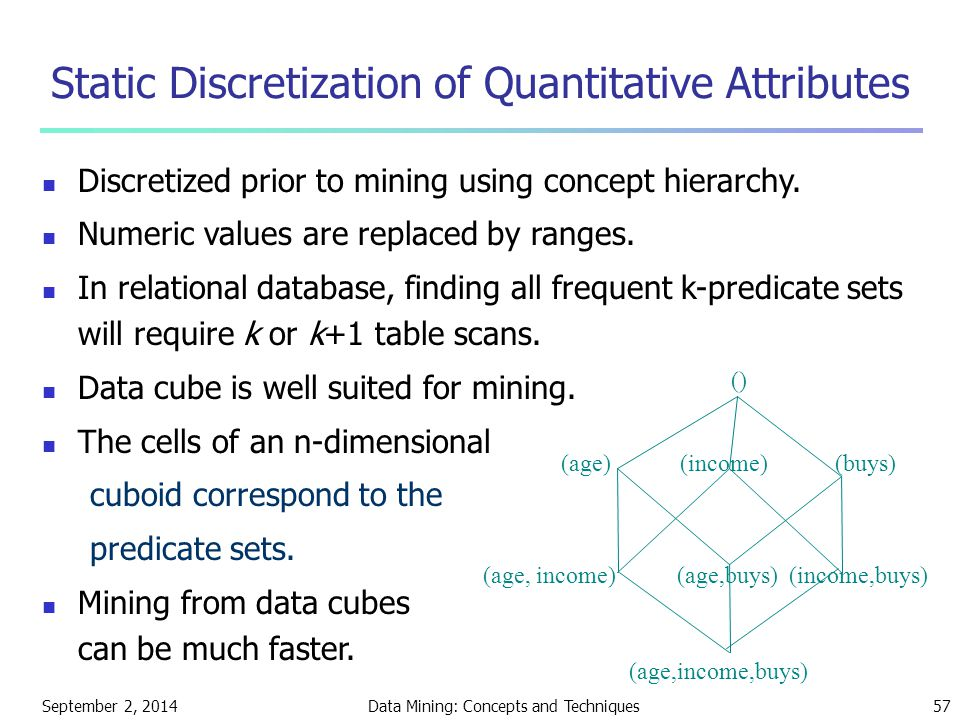 September 2, 2014Data Mining: Concepts and Techniques57 Static Discretization of Quantitative Attributes Discretized prior to mining using concept hie
