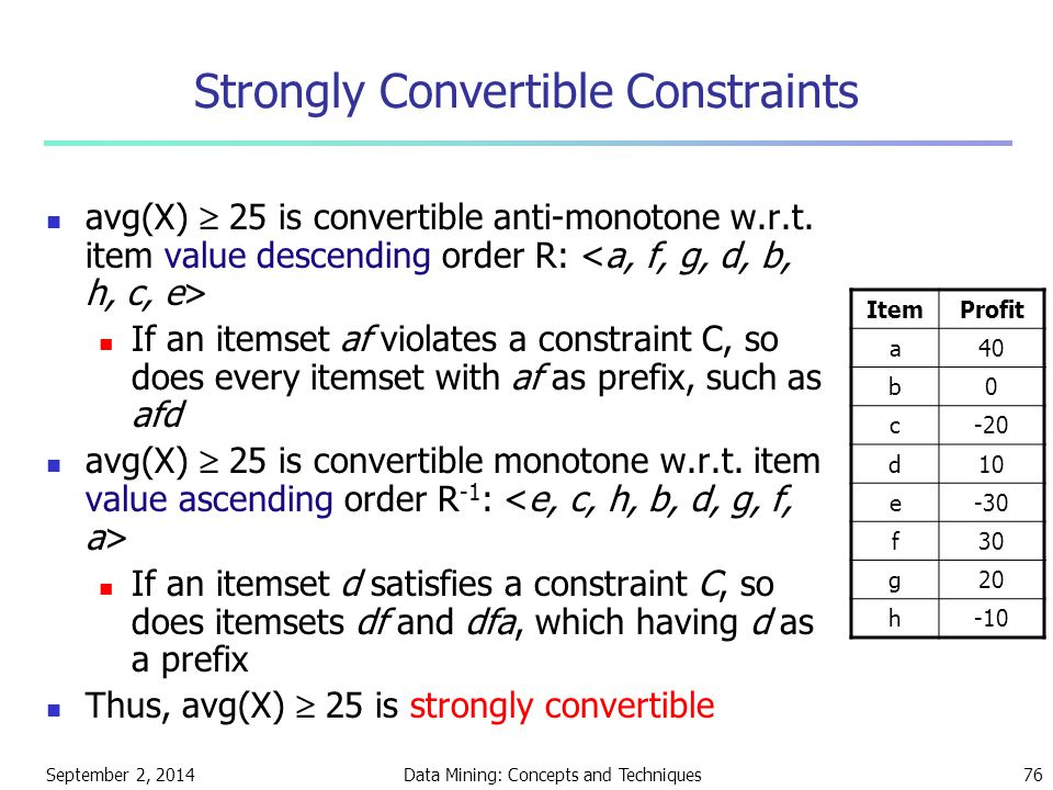September 2, 2014Data Mining: Concepts and Techniques76 Strongly Convertible Constraints avg(X)  25 is convertible anti-monotone w.r.t. item value de