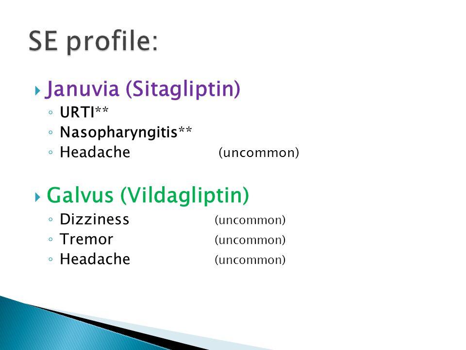  Januvia (Sitagliptin) ◦ URTI** ◦ Nasopharyngitis** ◦ Headache (uncommon)  Galvus (Vildagliptin) ◦ Dizziness (uncommon) ◦ Tremor (uncommon) ◦ Headache (uncommon)