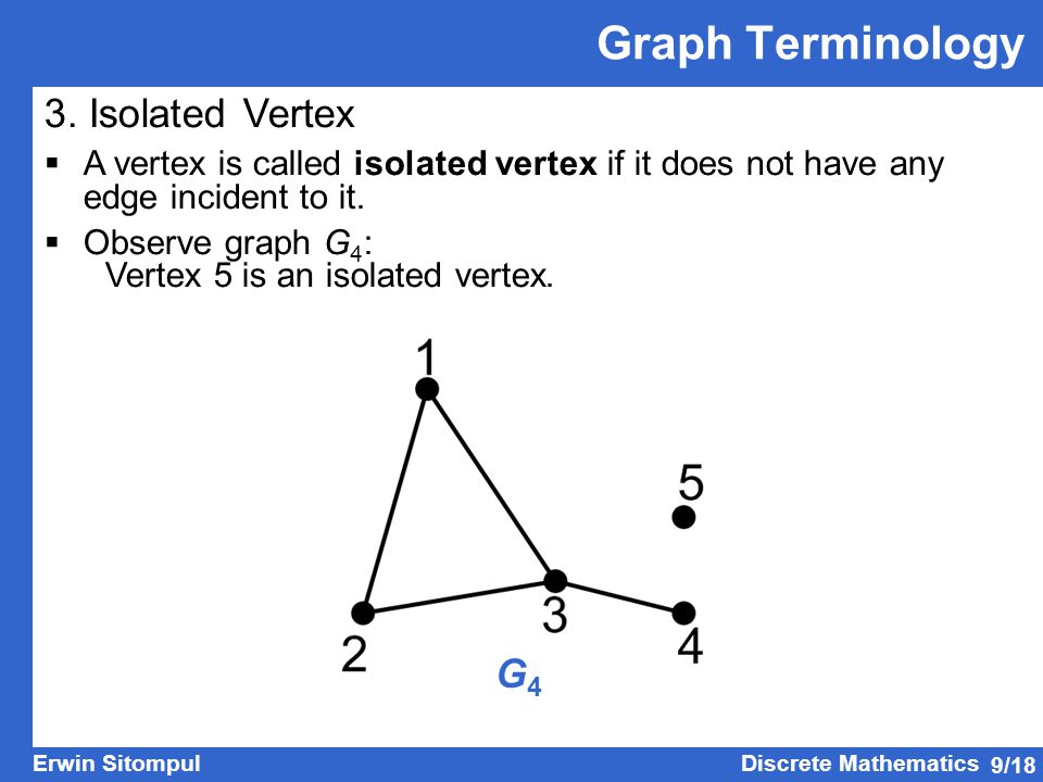 9/18 Erwin SitompulDiscrete Mathematics 3. Isolated Vertex  A vertex is called isolated vertex if it does not have any edge incident to it.  Observe