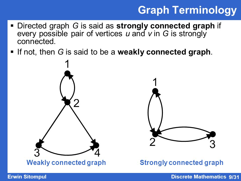 9/31 Erwin SitompulDiscrete Mathematics Graph Terminology  Directed graph G is said as strongly connected graph if every possible pair of vertices u