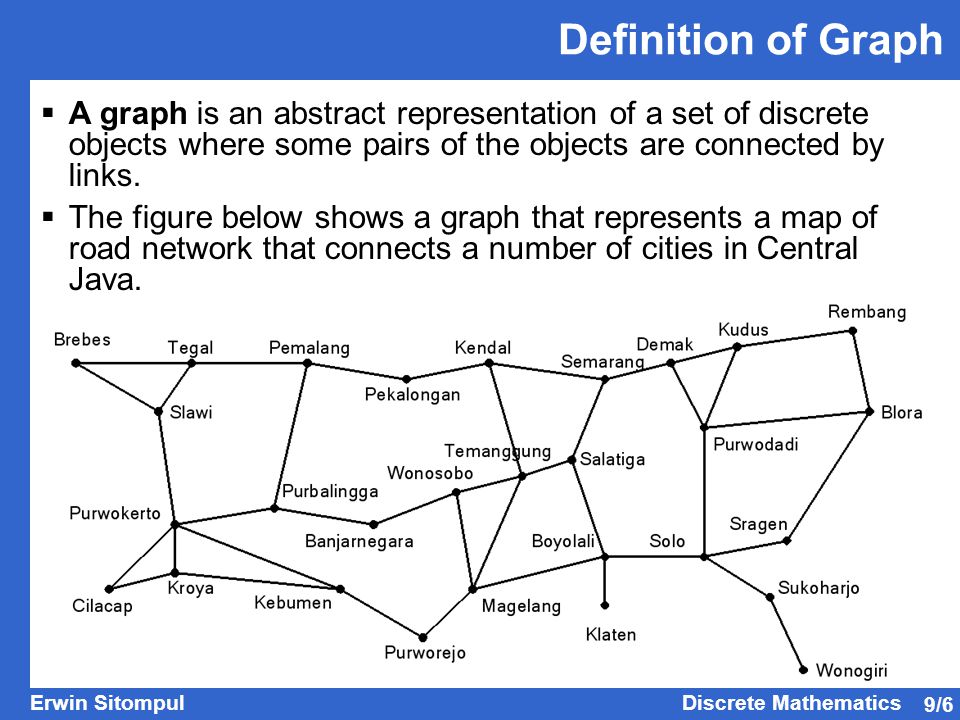 9/37 Erwin SitompulDiscrete Mathematics Homework 9 Graph G is given by the figure below.