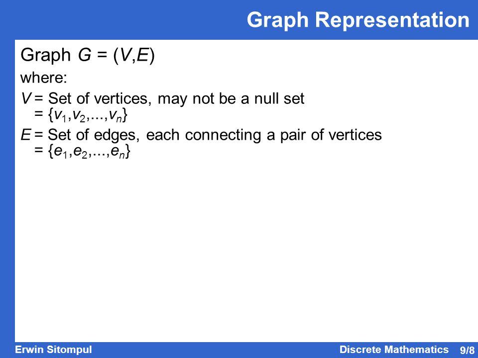 9/9 Erwin SitompulDiscrete Mathematics Graph Representation G1G1  G 1 is a graph with V = {1,2,3,4} E = {(1,2),(1,3),(2,3),(2,4),(3,4)} Simple graph