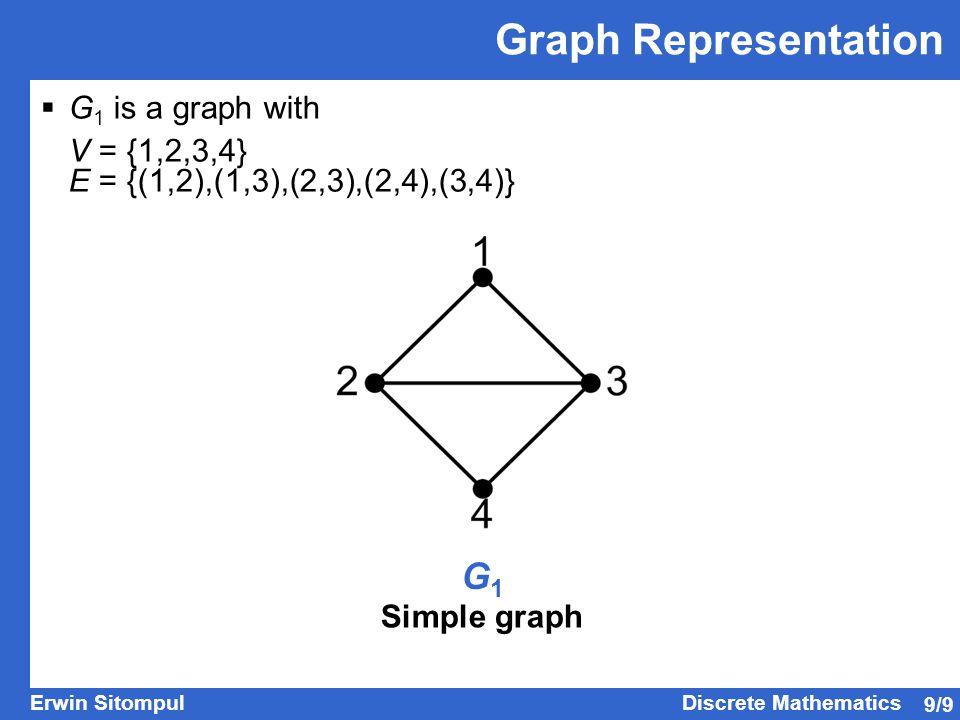 9/10 Erwin SitompulDiscrete Mathematics Graph Representation G2G2 Multigraph  G 2 is a graph with V= {1,2,3,4} E= {(1,2),(2,3),(1,3),(1,3),(2,4),(3,4),(3,4)} = {e 1,e 2,e 3,e 4,e 5,e 6,e 7 }