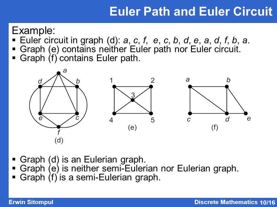 10/16 Erwin SitompulDiscrete Mathematics Euler Path and Euler Circuit  Graph (d) is an Eulerian graph.