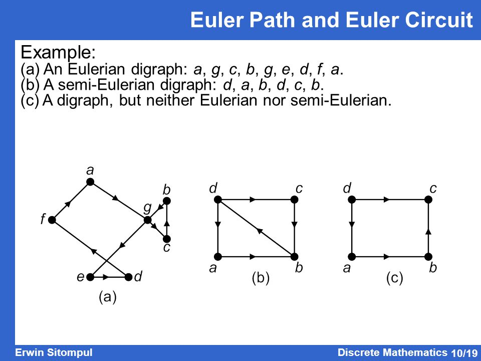10/19 Erwin SitompulDiscrete Mathematics Euler Path and Euler Circuit Example: (a) An Eulerian digraph: a, g, c, b, g, e, d, f, a.