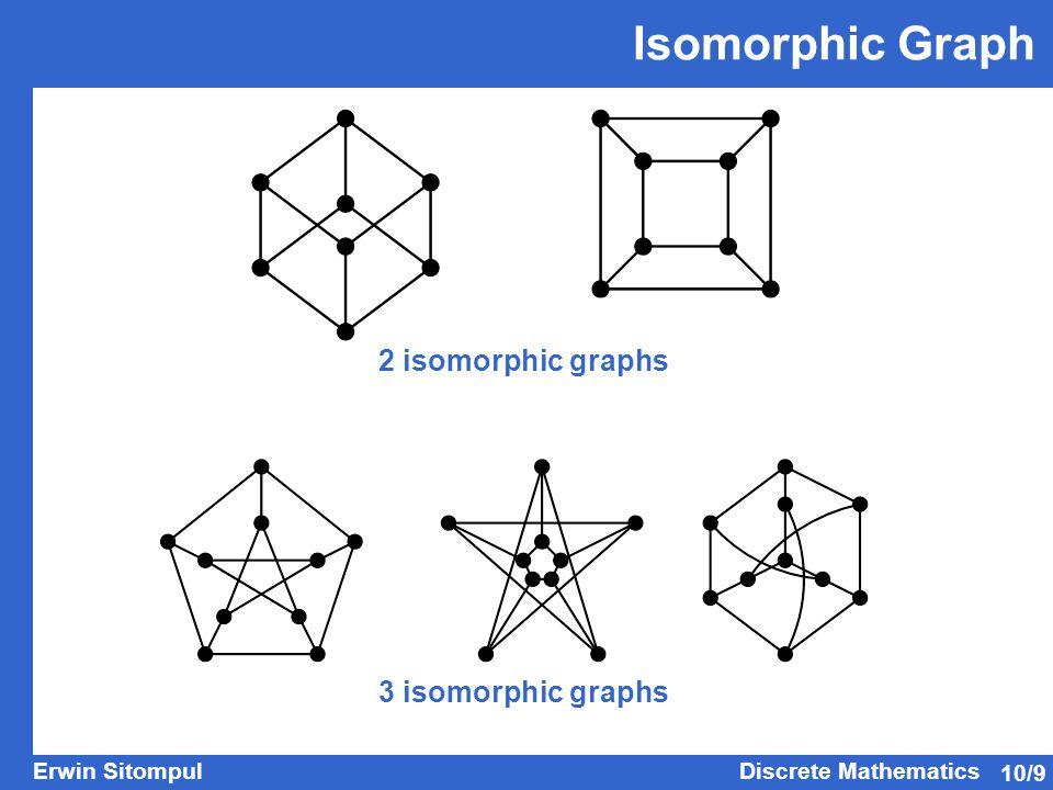 10/9 Erwin SitompulDiscrete Mathematics Isomorphic Graph 2 isomorphic graphs 3 isomorphic graphs