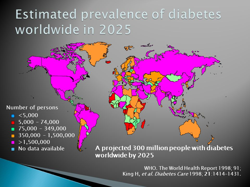 Number of persons <5,000 5,000 – 74,000 75,000 – 349,000 350,000 – 1,500,000 >1,500,000 No data available A projected 300 million people with diabetes worldwide by 2025 WHO.