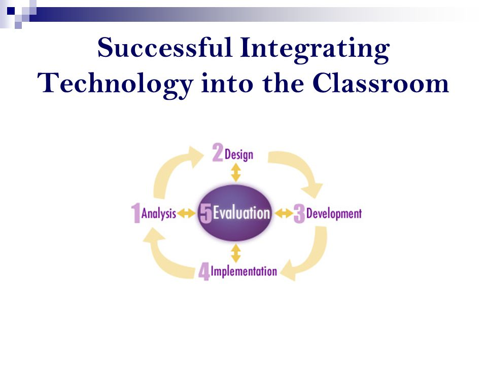 Successful Integrating Technology into the Classroom