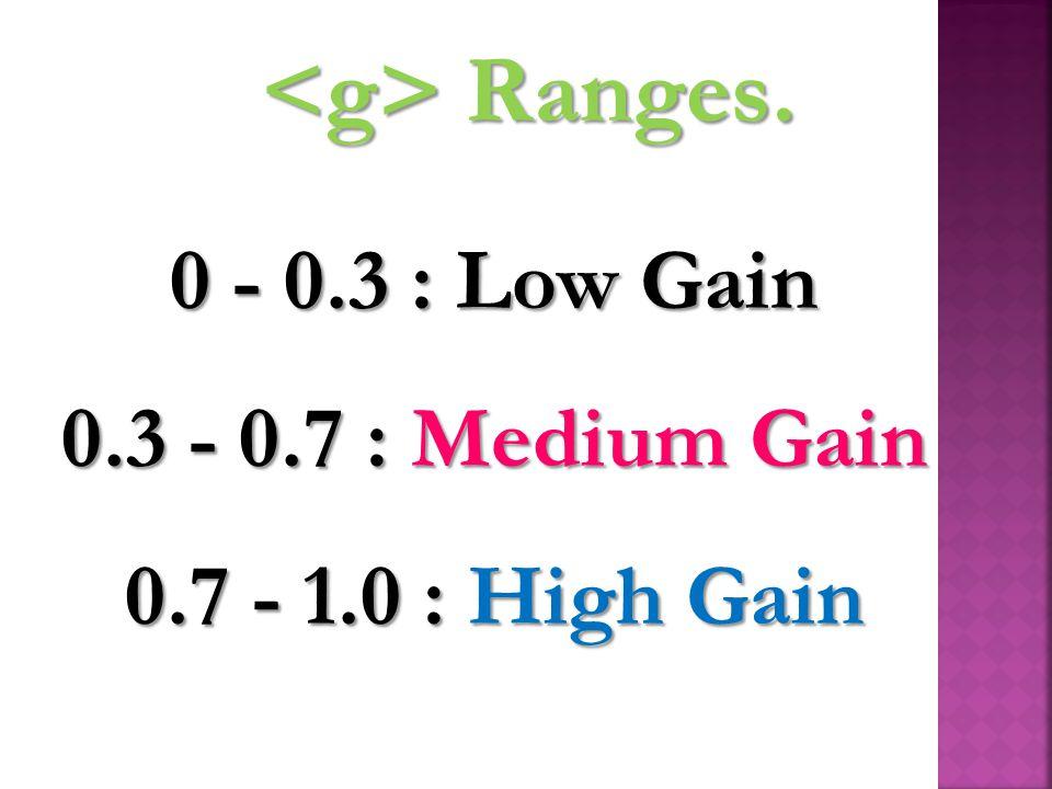 Ranges. Ranges. 0 - 0.3 : Low Gain 0.3 - 0.7 : Medium Gain 0.7 - 1.0 : High Gain