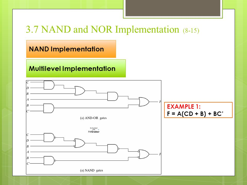 3.7 NAND and NOR Implementation (8-15) NAND Implementation Multilevel Implementation EXAMPLE 1: F = A(CD + B) + BC'