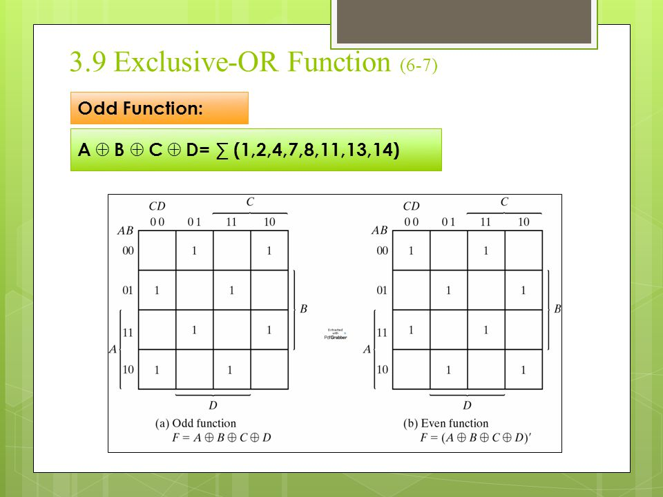 3.9 Exclusive-OR Function (6-7) Odd Function: A  B  C  D= ∑ (1,2,4,7,8,11,13,14)