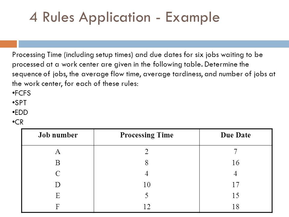 4 Rules Application - Example Job numberProcessing TimeDue Date ABCDEFABCDEF 2 8 4 10 5 12 7 16 4 17 15 18 Processing Time (including setup times) and due dates for six jobs waiting to be processed at a work center are given in the following table.