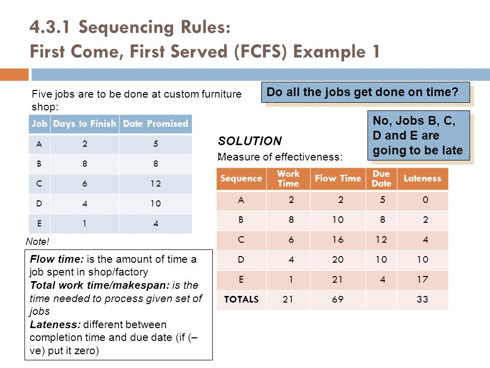 4.3.1Sequencing Rules: First Come, First Served (FCFS) Example 1 JobDays to FinishDate Promised A25 B88 C612 D410 E14 Sequence Work Time Flow Time Due Date Lateness A 2 2 5 0 B 810 8 2 C 61612 4 D 42010 E 121 417 TOTALS2169 33 SOLUTION : Five jobs are to be done at custom furniture shop: Measure of effectiveness: Flow time: is the amount of time a job spent in shop/factory Total work time/makespan: is the time needed to process given set of jobs Lateness: different between completion time and due date (if (– ve) put it zero) Note.