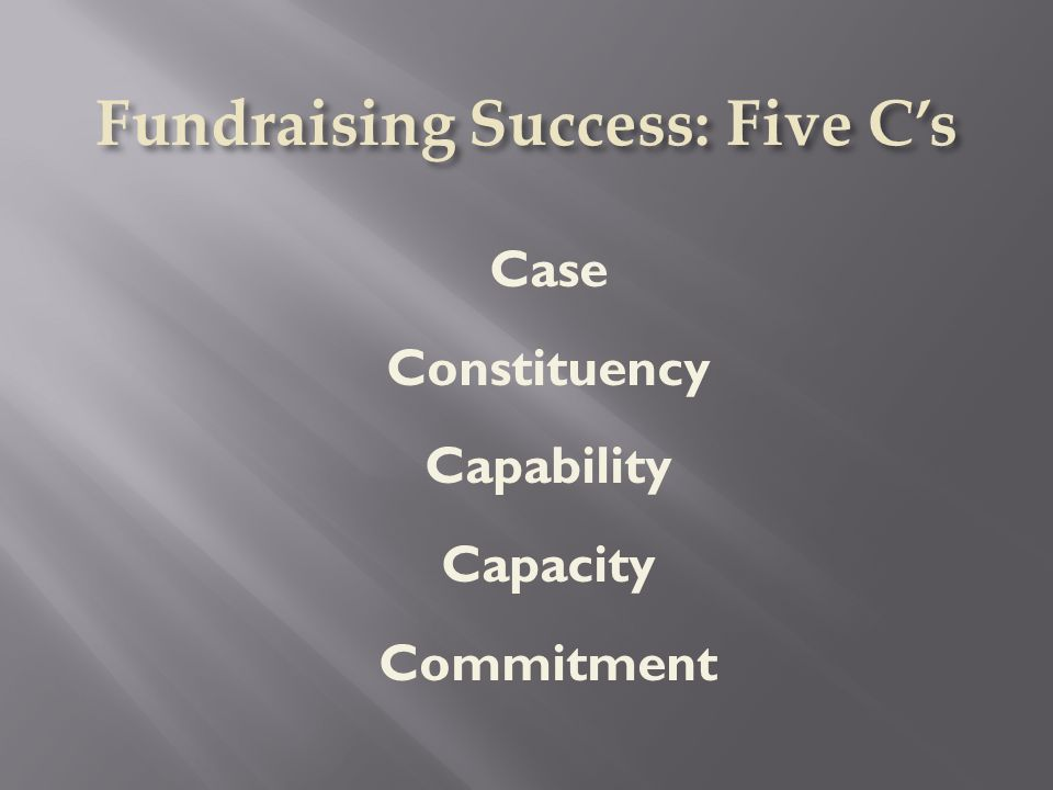 Case Constituency Capability Capacity Commitment Fundraising Success: Five C's