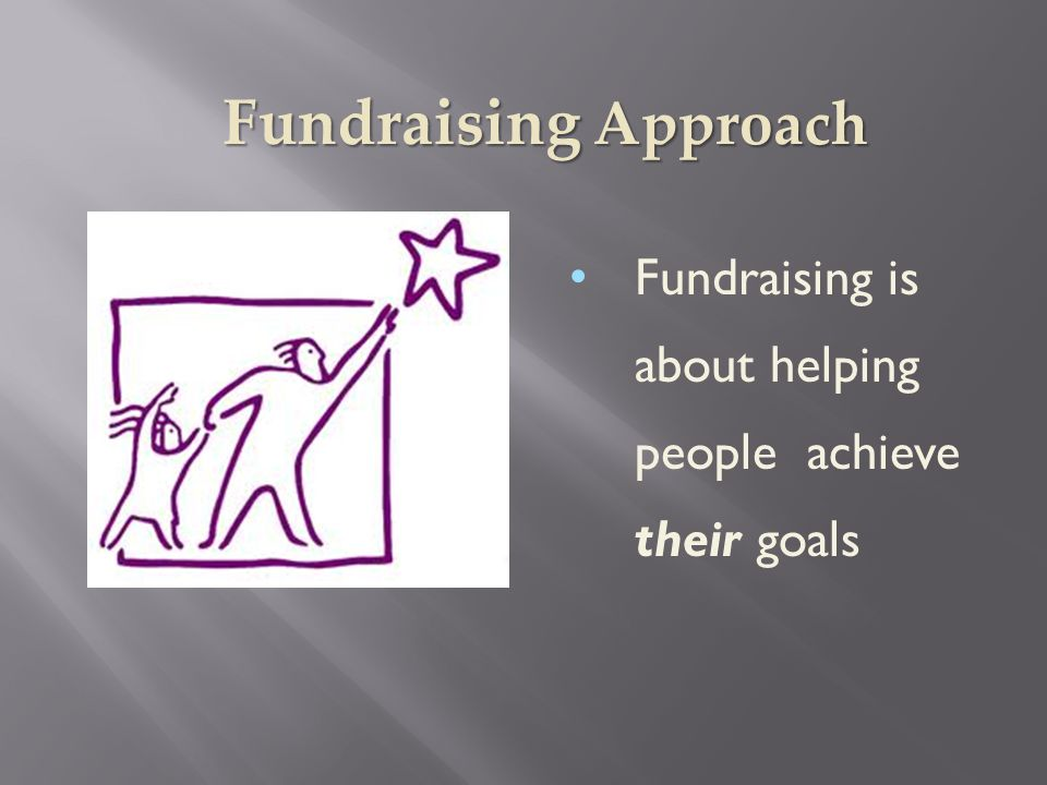 Fundraising is about helping people achieve their goals Fundraising Approach