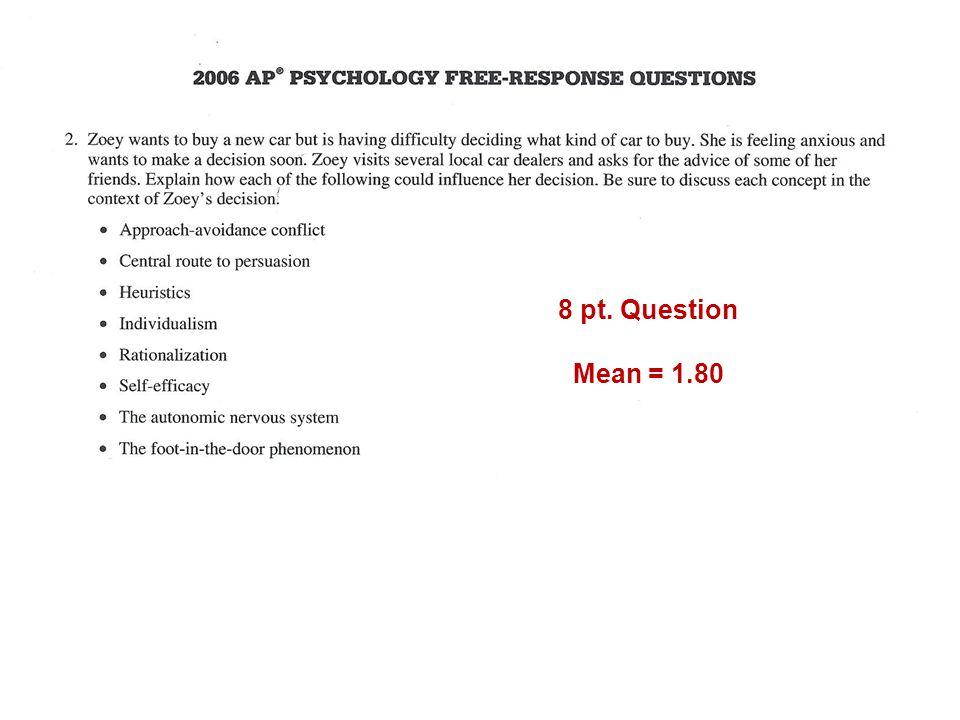 8 pt. Question Mean = 1.80