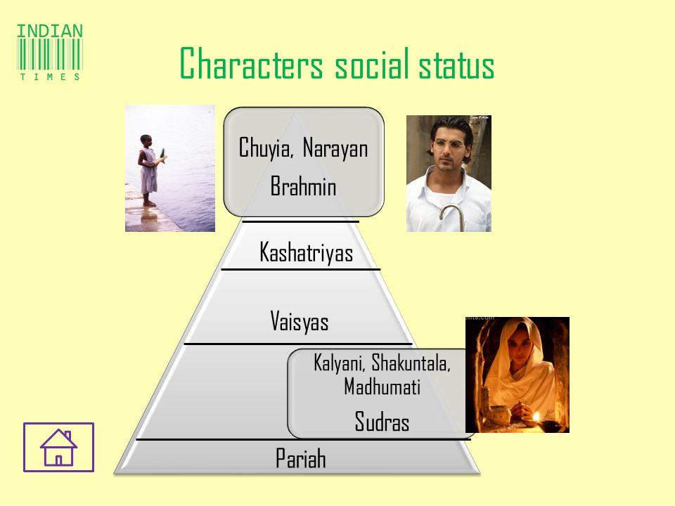 Characters social status Chuyia, Narayan Brahmin Kalyani, Shakuntala, Madhumati Sudras Vaisyas Pariah Kashatriyas