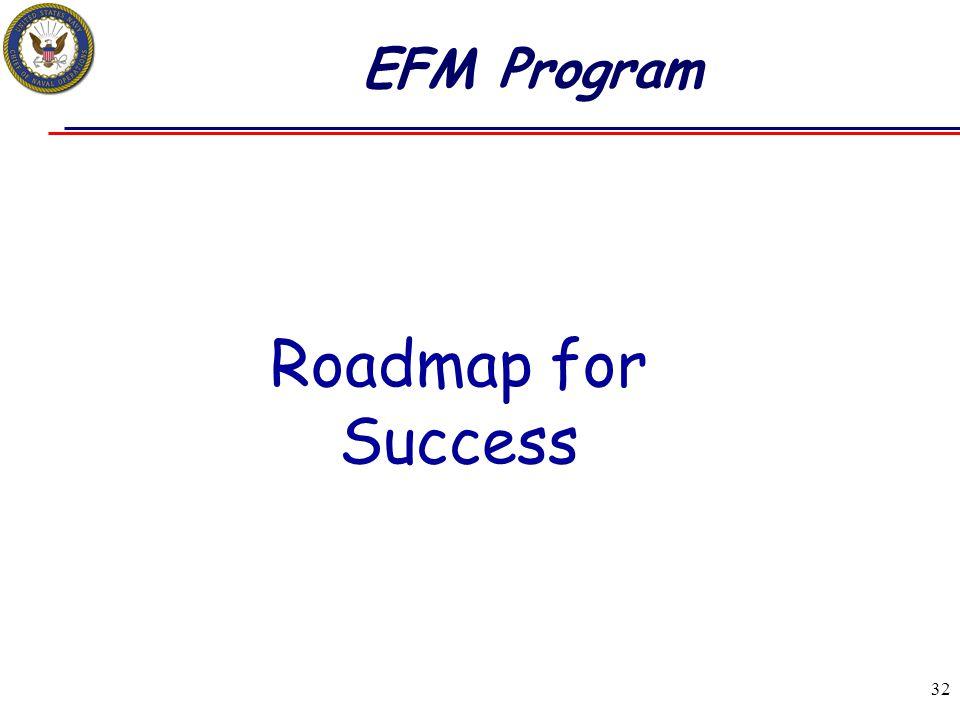 32 EFM Program Roadmap for Success