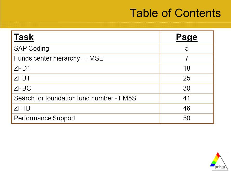 Table of Contents TaskPage SAP Coding5 Funds center hierarchy - FMSE7 ZFD118 ZFB125 ZFBC30 Search for foundation fund number - FM5S41 ZFTB46 Performance Support50