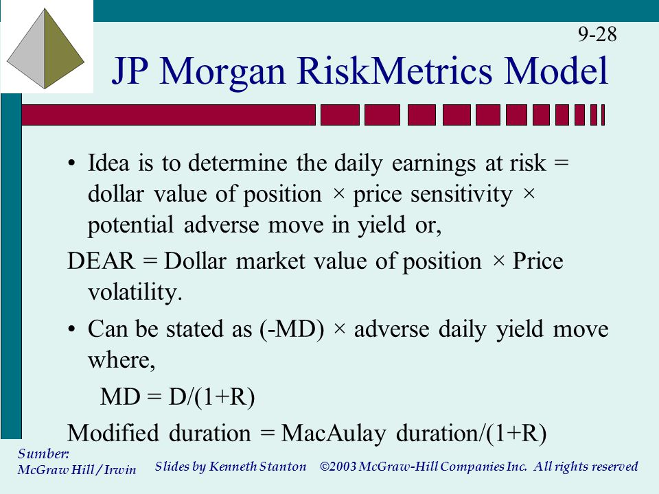 ©2003 McGraw-Hill Companies Inc. All rights reserved Slides by Kenneth Stanton Sumber: McGraw Hill / Irwin 9-28 JP Morgan RiskMetrics Model Idea is to