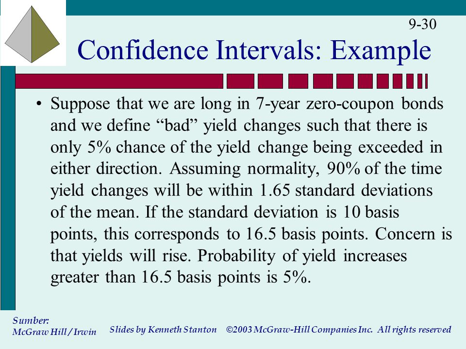 ©2003 McGraw-Hill Companies Inc. All rights reserved Slides by Kenneth Stanton Sumber: McGraw Hill / Irwin 9-30 Confidence Intervals: Example Suppose